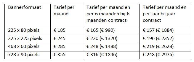 tarieven2016