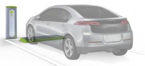Draadloos Opladen Elektrische Auto In Praktijk Gebracht