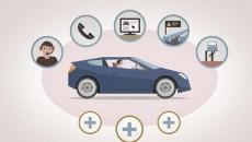 my-car-my-data