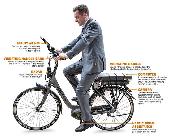 tno-fiets