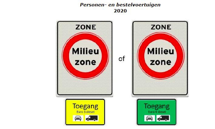 Keuze vanaf 2020 uit gele (Euro 3) of groene (Euro 4) zone voor personen- en bestelwagens. FOTO MinIenW