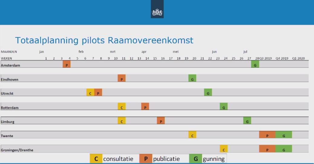 Planning gunning pilots BEELD Min I&W