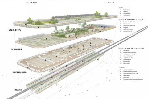 Station van de toekomst BEELD ProRail