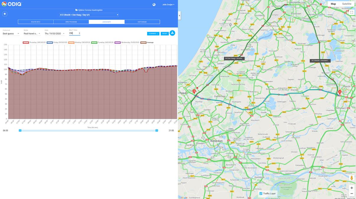 A12 Utrecht-Den Haag BEELD Localyse