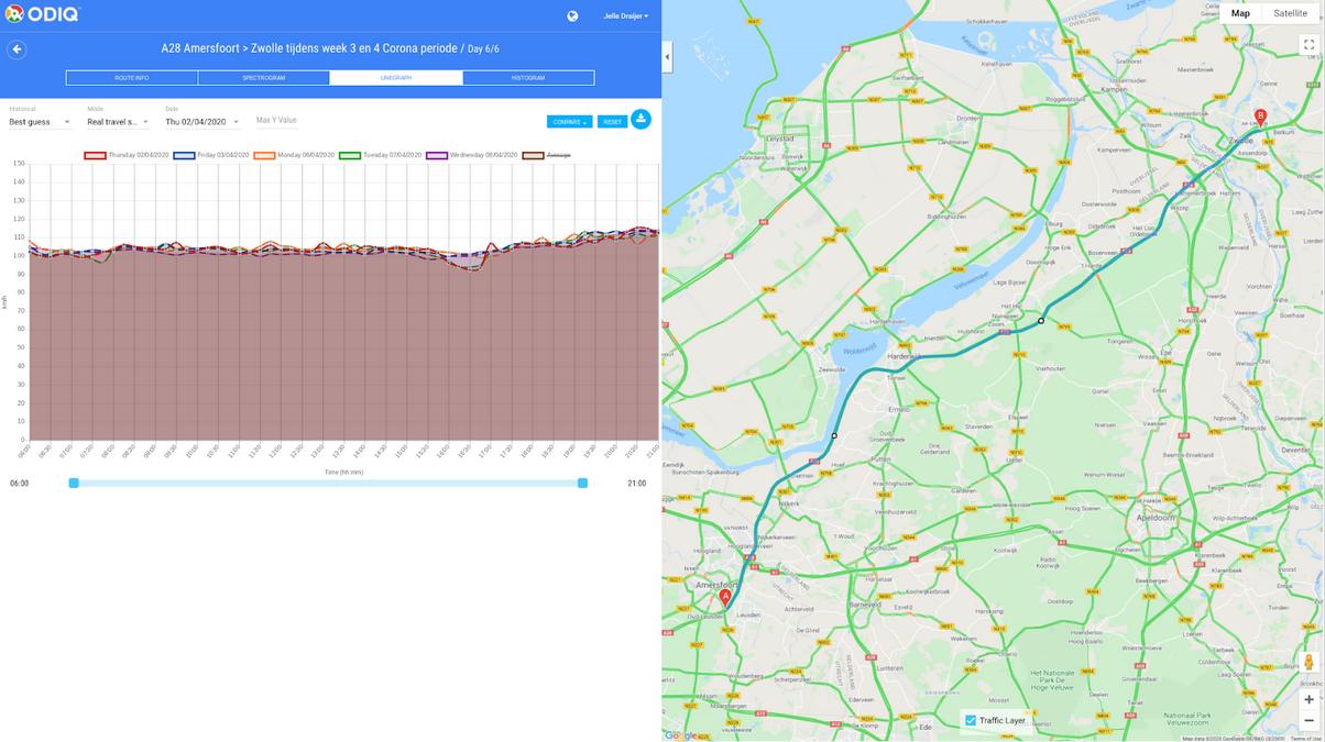 A28 Amersfoort-Zwolle BEELD Localyse