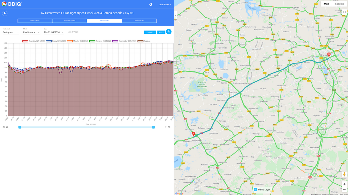 A7 Heerenveen-Groningen BEELD Localyse